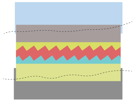 improv-sem-layer_06